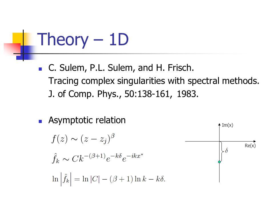 Theory – 1D C. Sulem, P.L. Sulem, and H. Frisch.