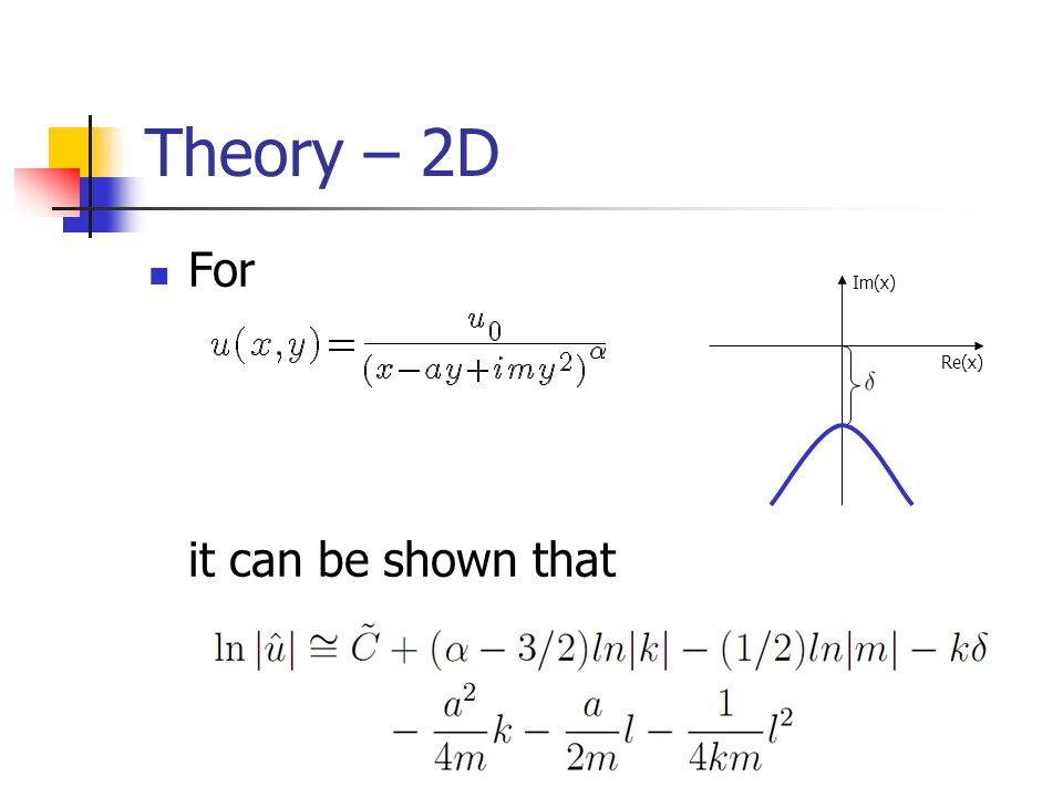 Theory – 2D For it can be shown that Im(x) Re(x)
