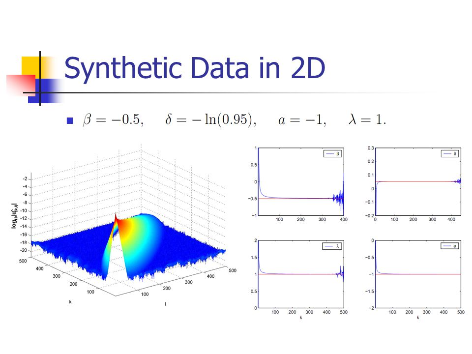 Synthetic Data in 2D We start with the known form of the function, transformed into periodic function in x, y.