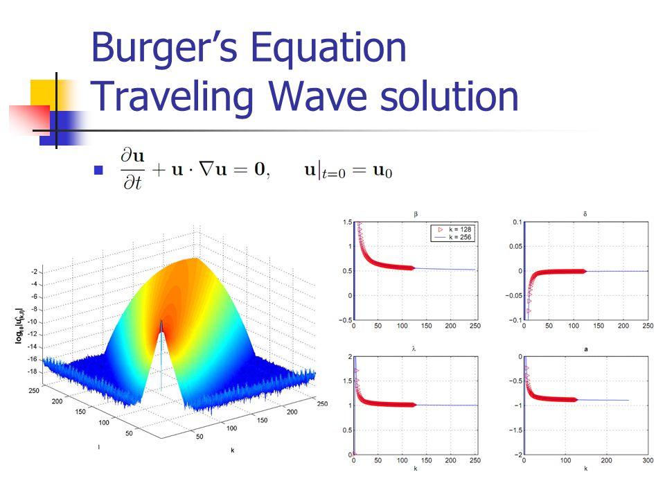 Burger's Equation Traveling Wave solution