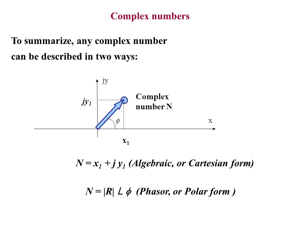 To summarize, any complex number can be described in two ways: