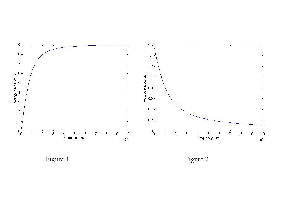Figure 1 Figure 2