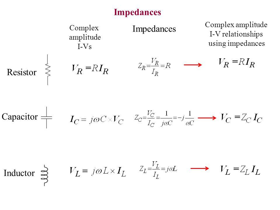 Impedances Impedances Resistor Capacitor Inductor