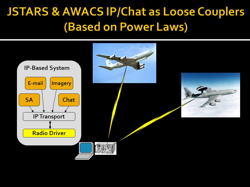 JSTARS & AWACS IP/Chat as Loose Couplers (Based on Power Laws)