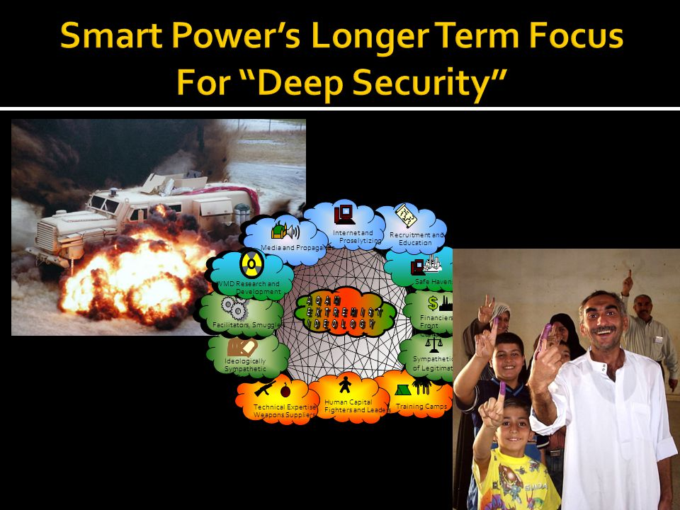 Smart Power's Longer Term Focus For Deep Security