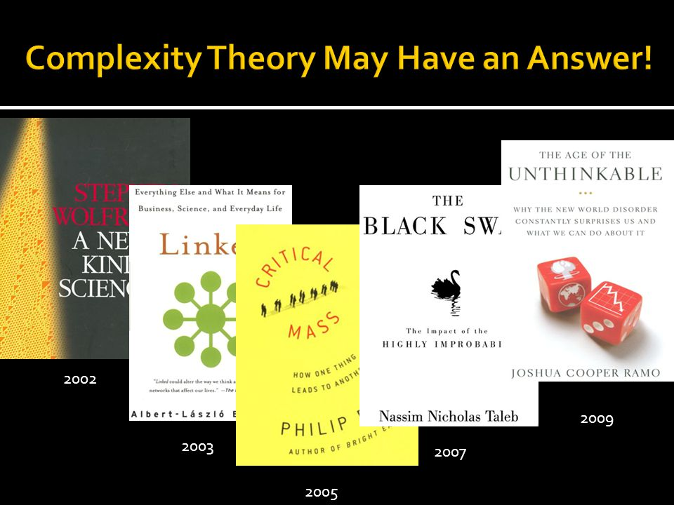 Complexity Theory May Have an Answer!