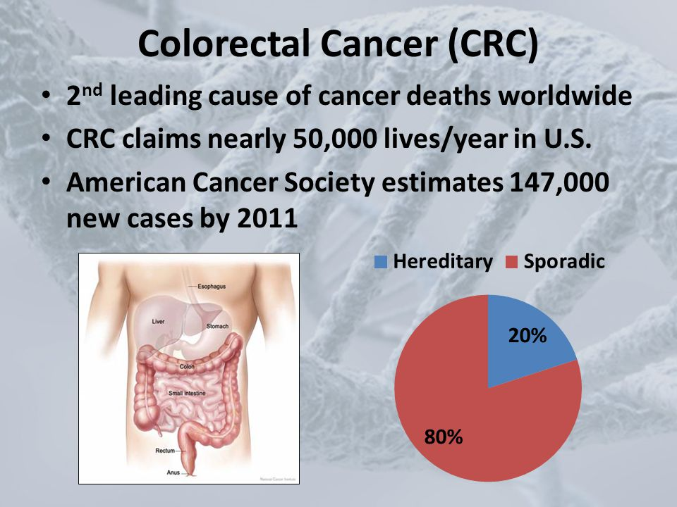 Colorectal Cancer (CRC)