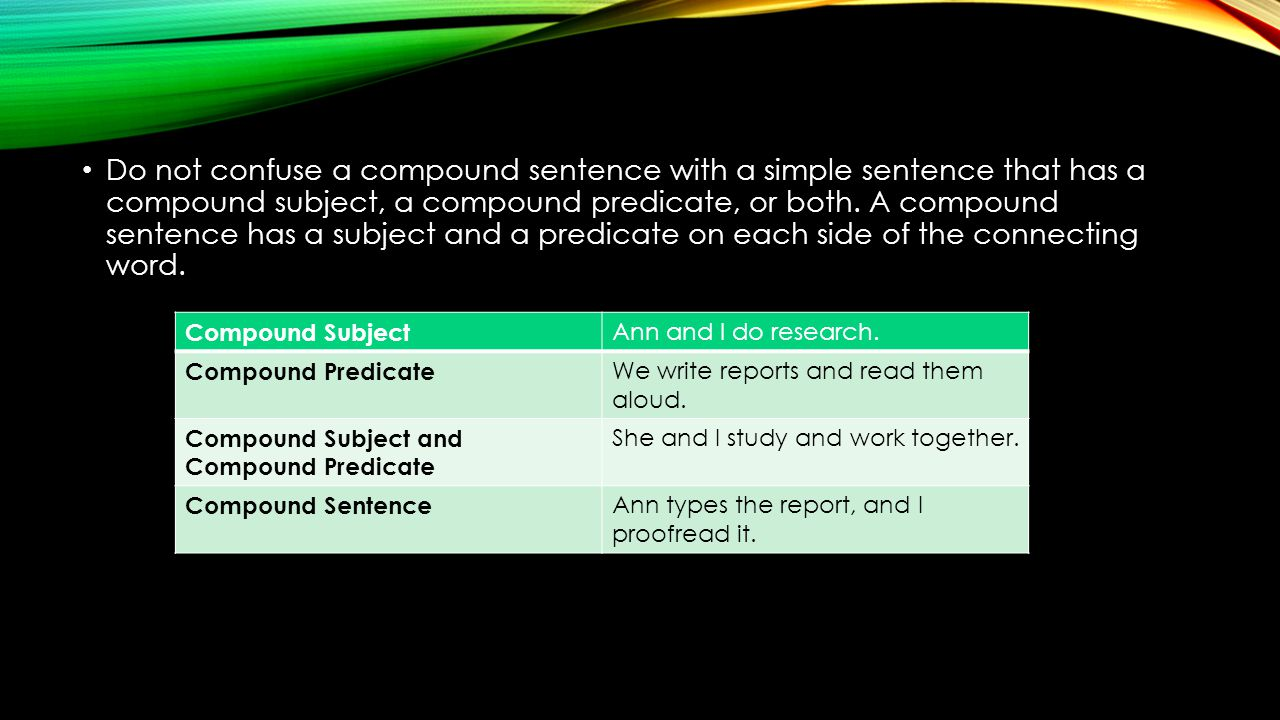 Do not confuse a compound sentence with a simple sentence that has a compound subject, a compound predicate, or both. A compound sentence has a subject and a predicate on each side of the connecting word.