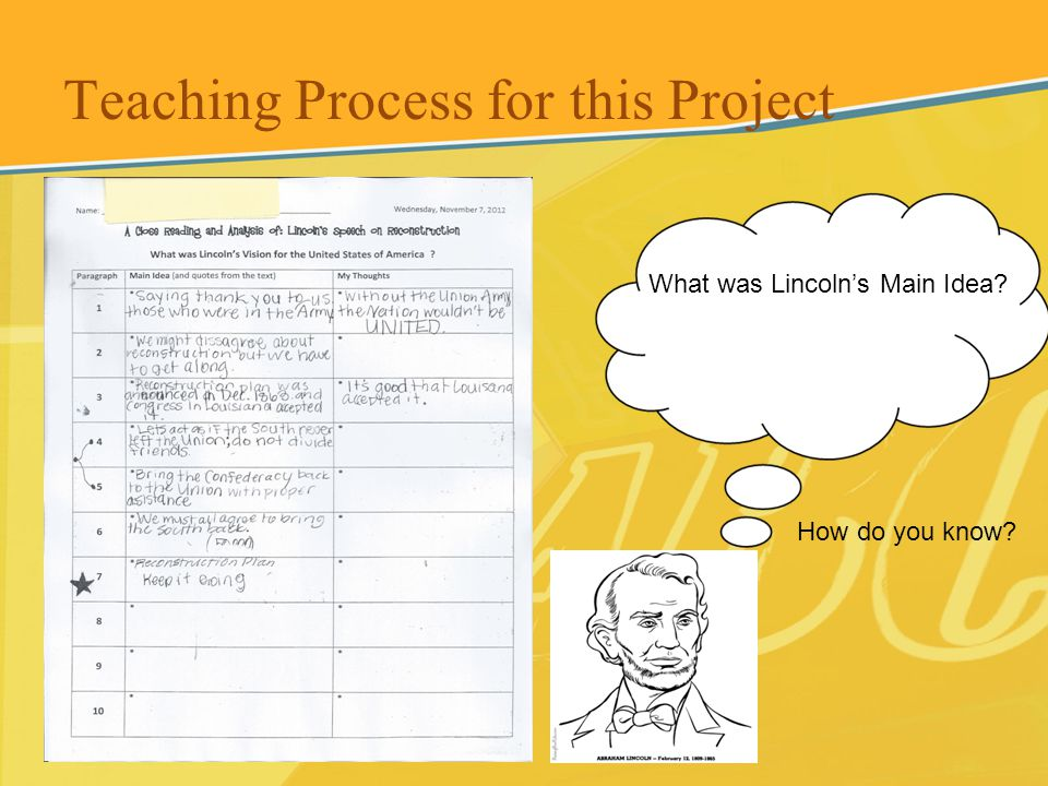 Teaching Process for this Project