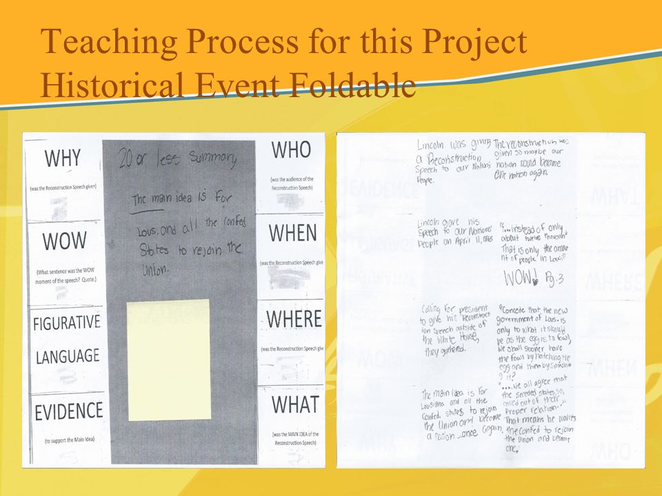 Teaching Process for this Project Historical Event Foldable
