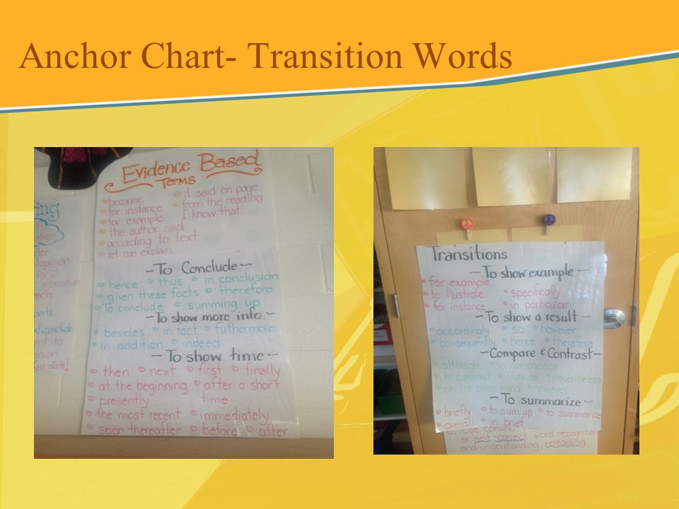 Anchor Chart- Transition Words