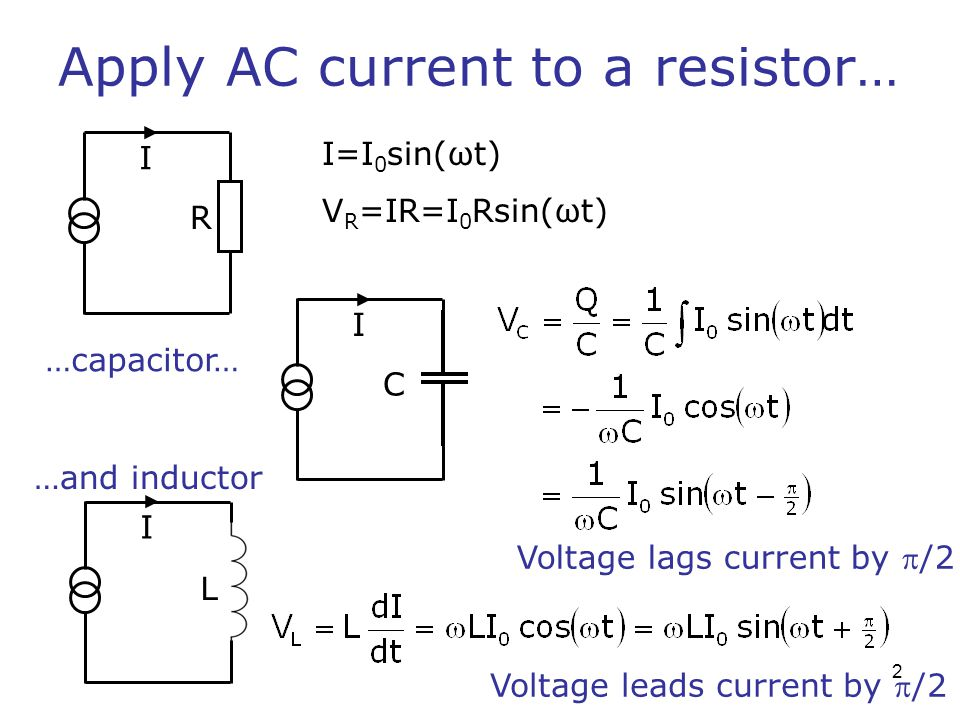 Apply AC current to a resistor…