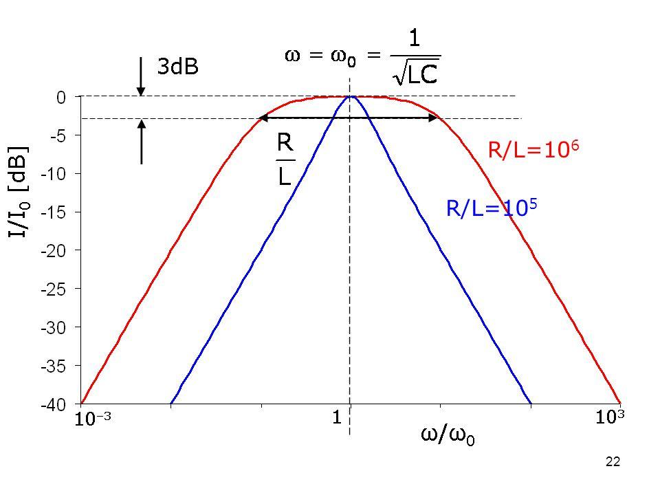 R/L=106 R/L=105