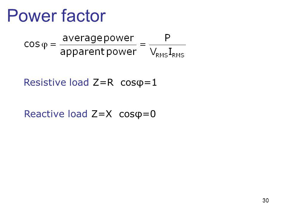 Power factor Resistive load Z=R cosφ=1 Reactive load Z=X cosφ=0