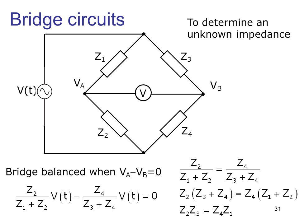 Bridge circuits To determine an unknown impedance Z1 Z3 VA VB V(t) V