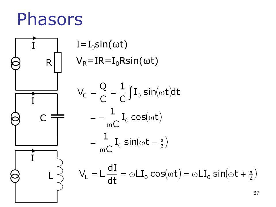 Phasors I I=I0sin(ωt) VR=IR=I0Rsin(ωt) R C I I L