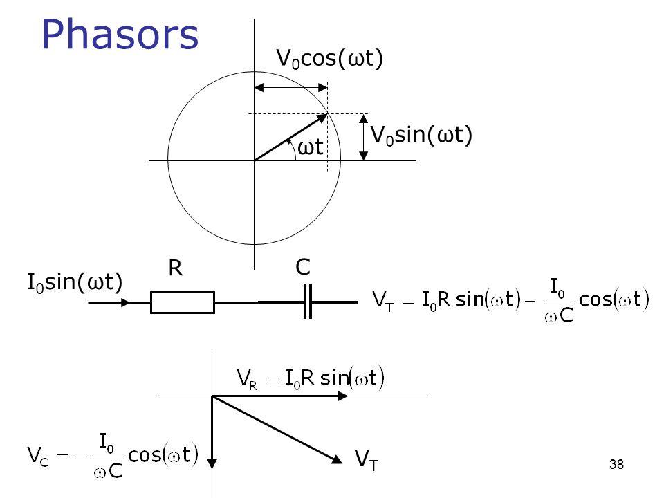 VT Phasors V0cos(ωt) V0sin(ωt) ωt R C I0sin(ωt)
