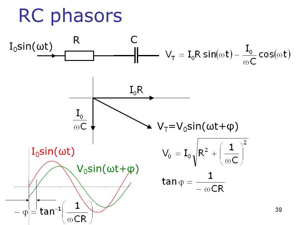 RC phasors R C I0sin(ωt) VT=V0sin(ωt+φ) I0sin(ωt) V0sin(ωt+φ)