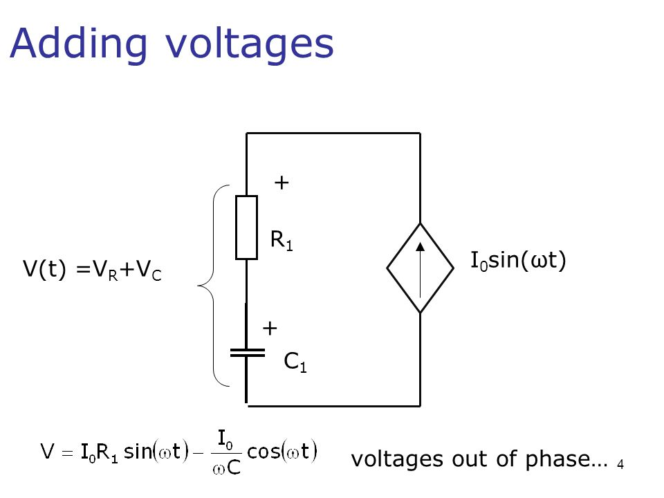 Adding voltages + R1 I0sin(ωt) V(t) =VR+VC + C1 voltages out of phase…