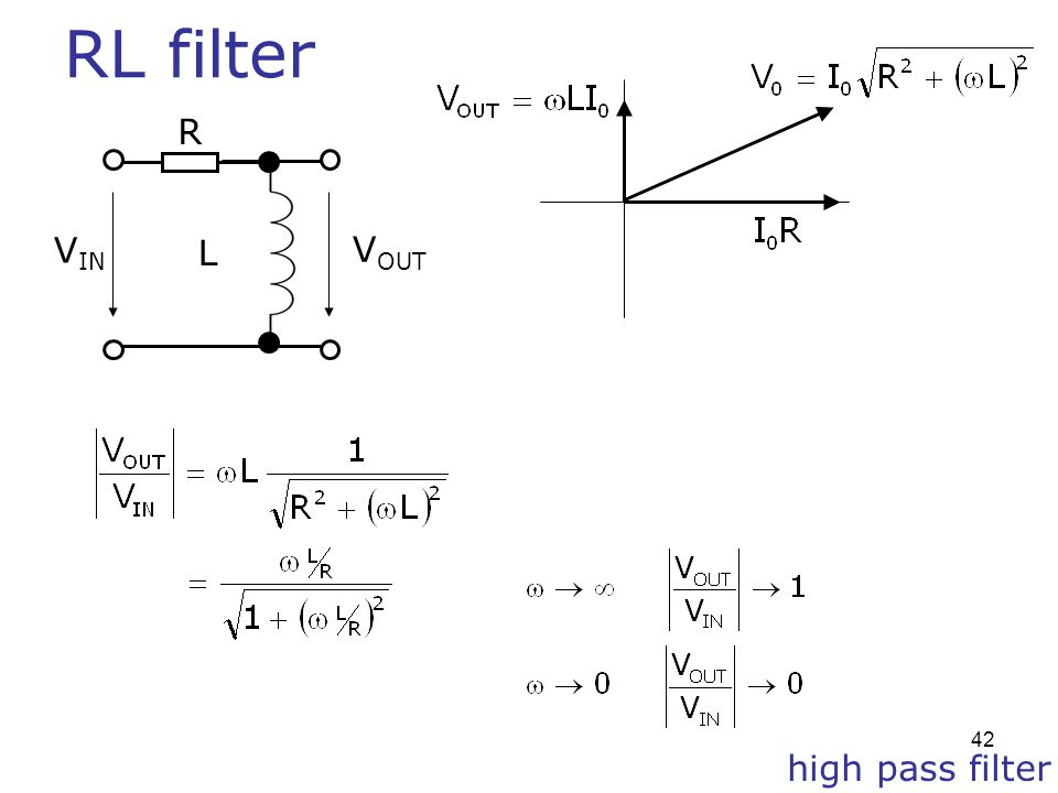 RL filter R VIN L VOUT high pass filter