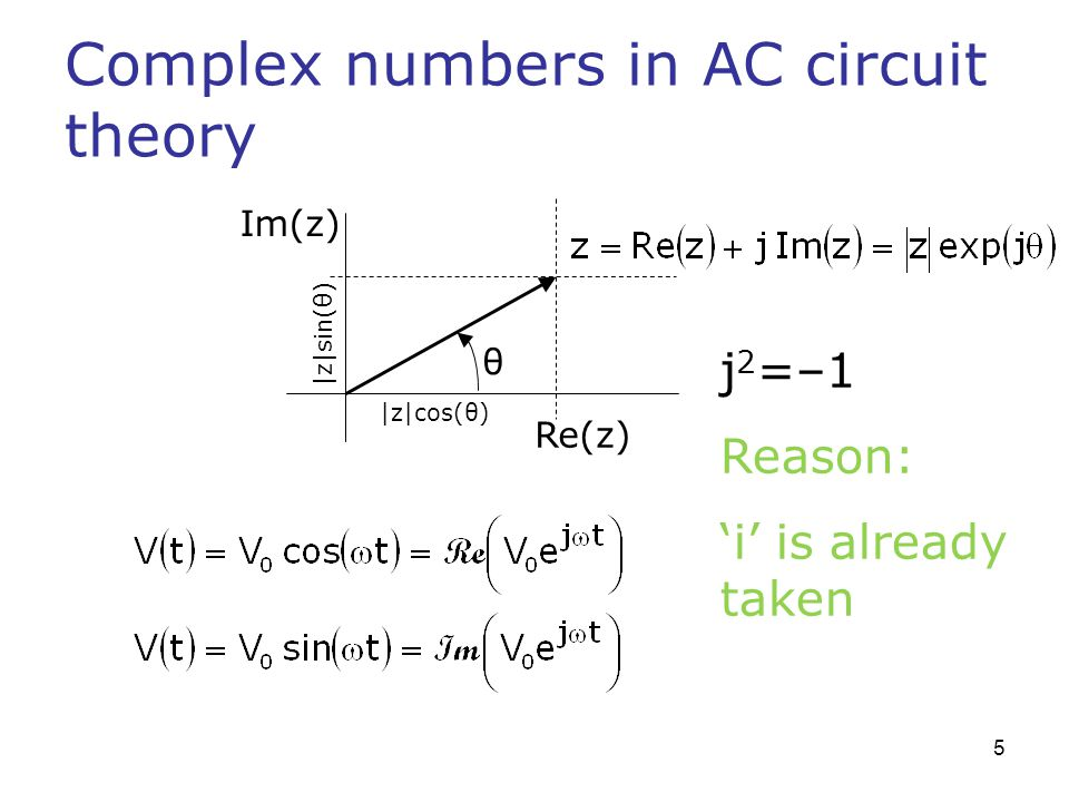 Complex numbers in AC circuit theory