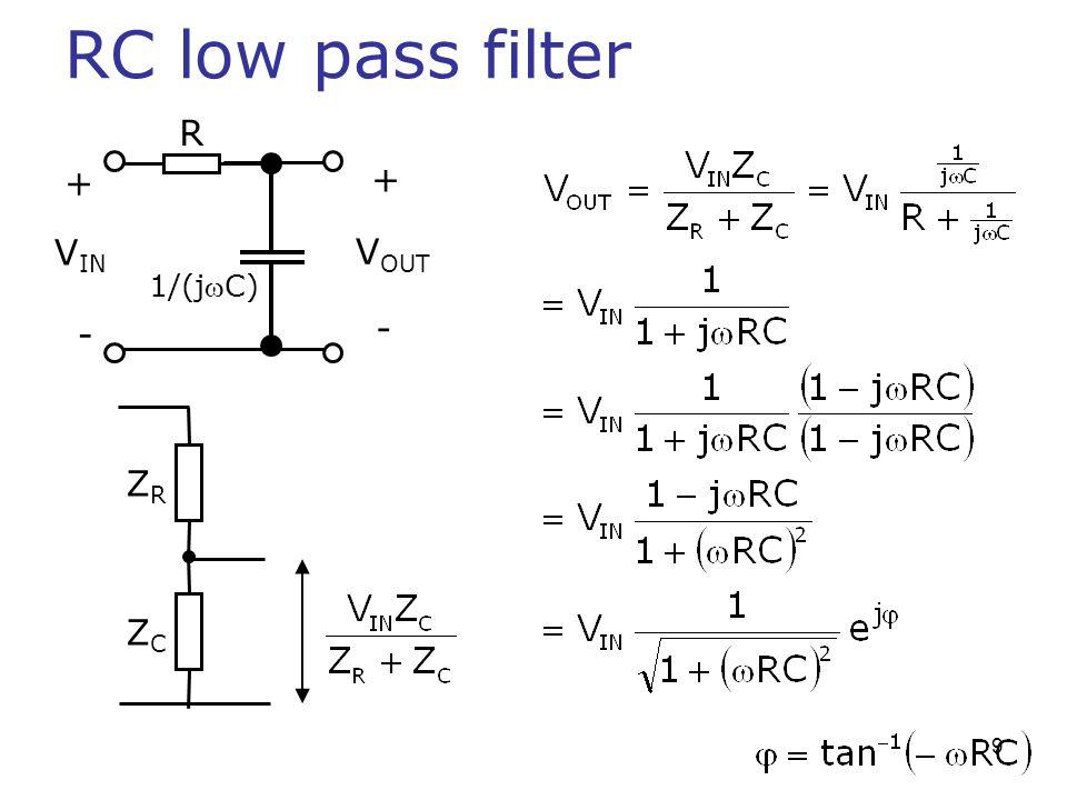 RC low pass filter R + + VIN VOUT 1/(jwC) - - ZR ZC