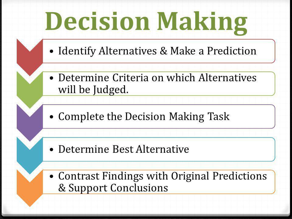 Decision Making Identify Alternatives & Make a Prediction