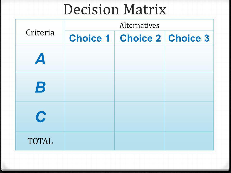 Decision Matrix A B C Choice 1 Choice 2 Choice 3 Criteria TOTAL