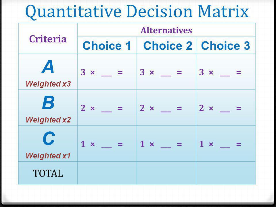 Quantitative Decision Matrix