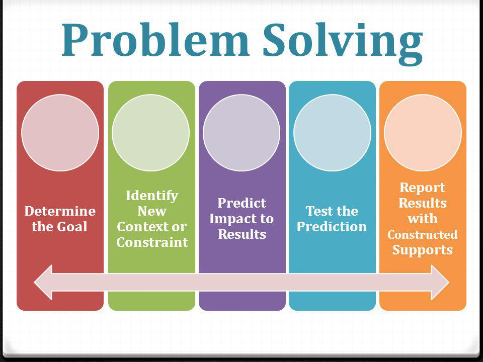 Problem Solving Report Results with Constructed Supports