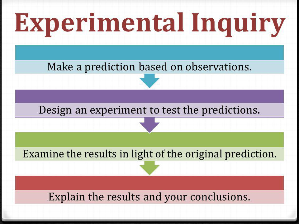 Experimental Inquiry Design an experiment to test the predictions.