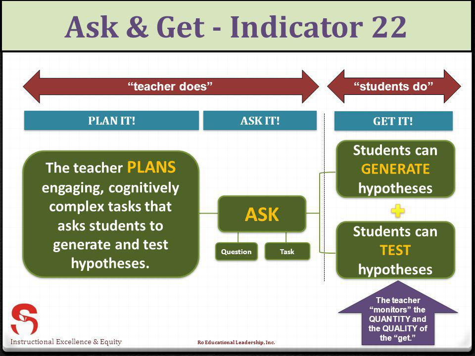 Ask & Get - Indicator 22 ASK Students can GENERATE hypotheses