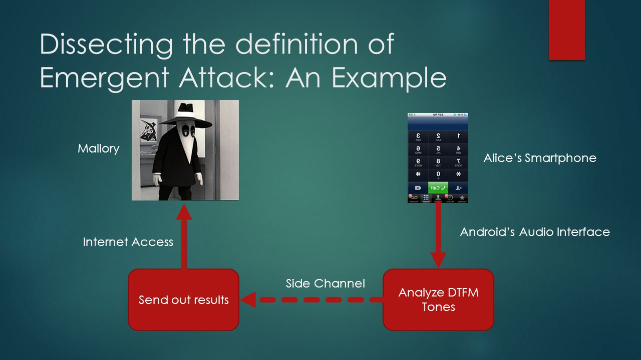 Dissecting the definition of Emergent Attack: An Example