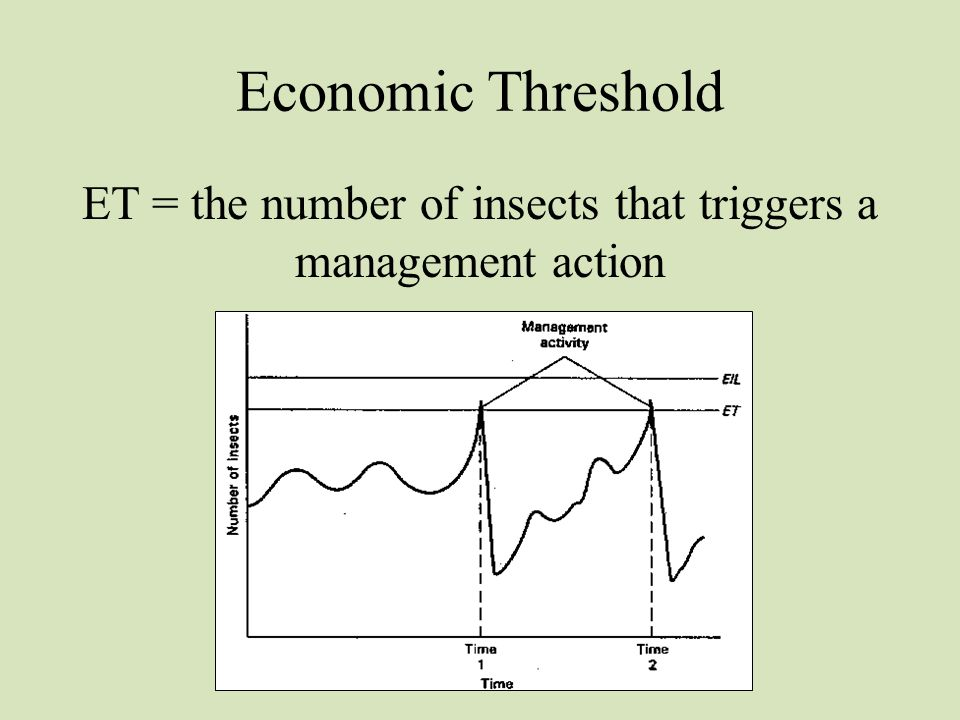 ET = the number of insects that triggers a management action