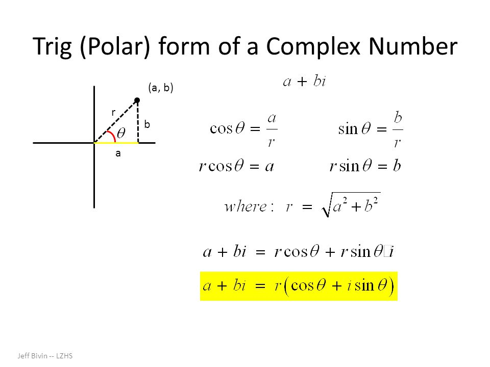 Trig (Polar) form of a Complex Number