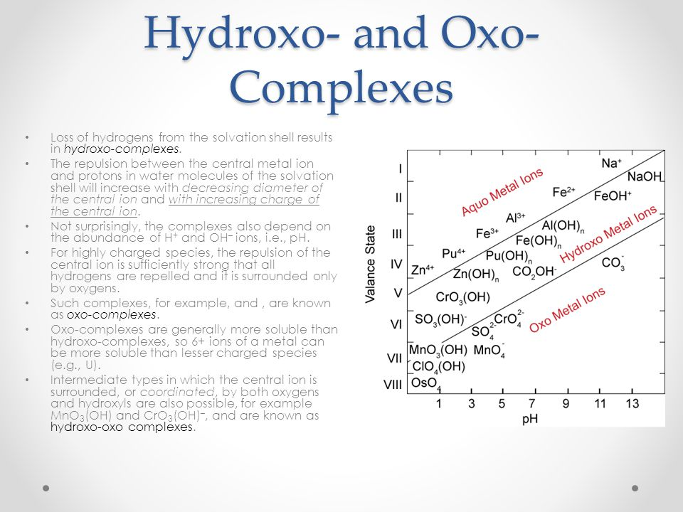 Hydroxo- and Oxo-Complexes