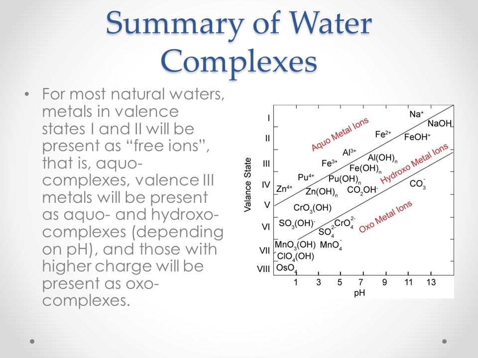 Summary of Water Complexes