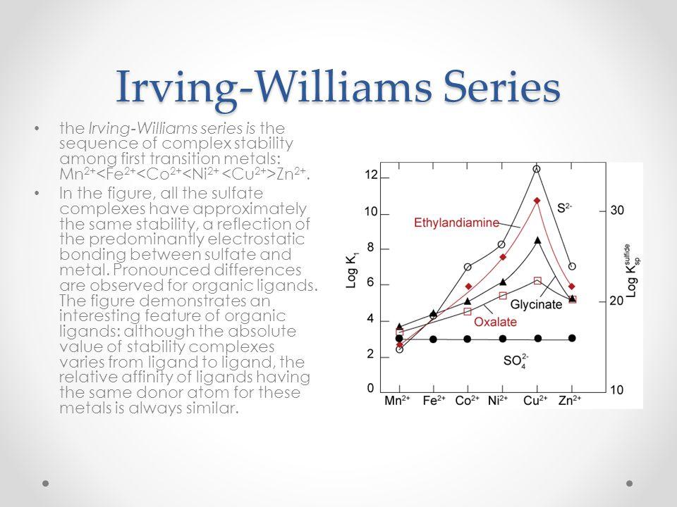 Irving-Williams Series