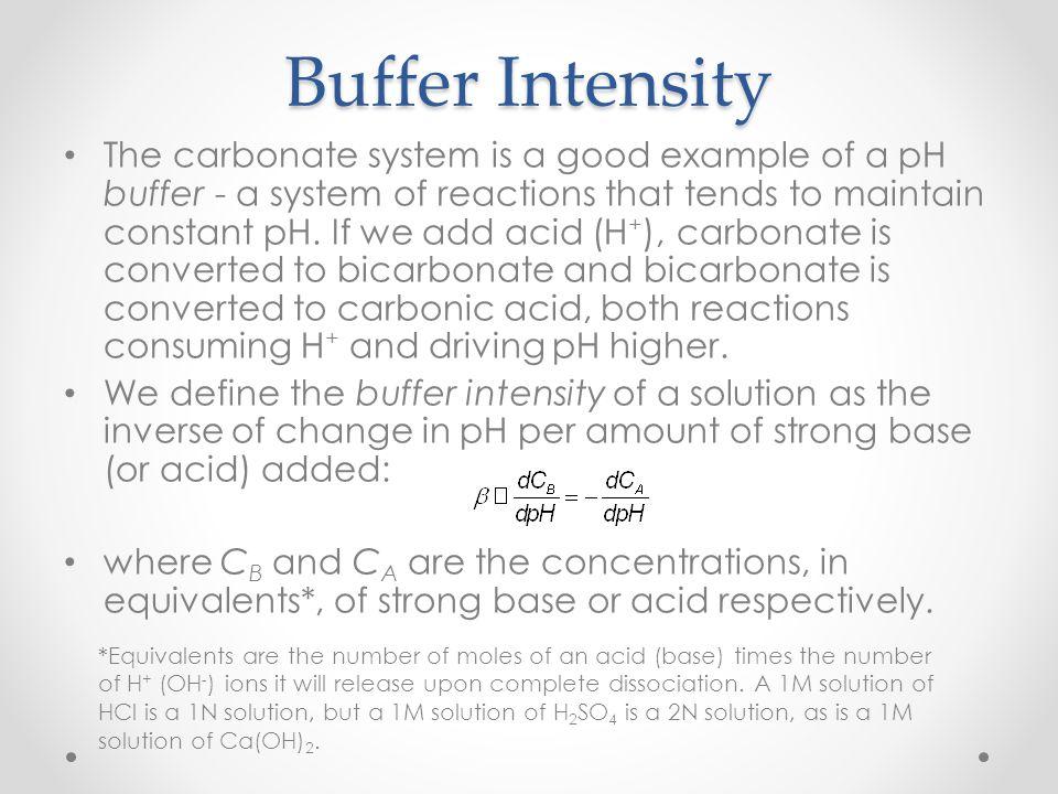 Buffer Intensity