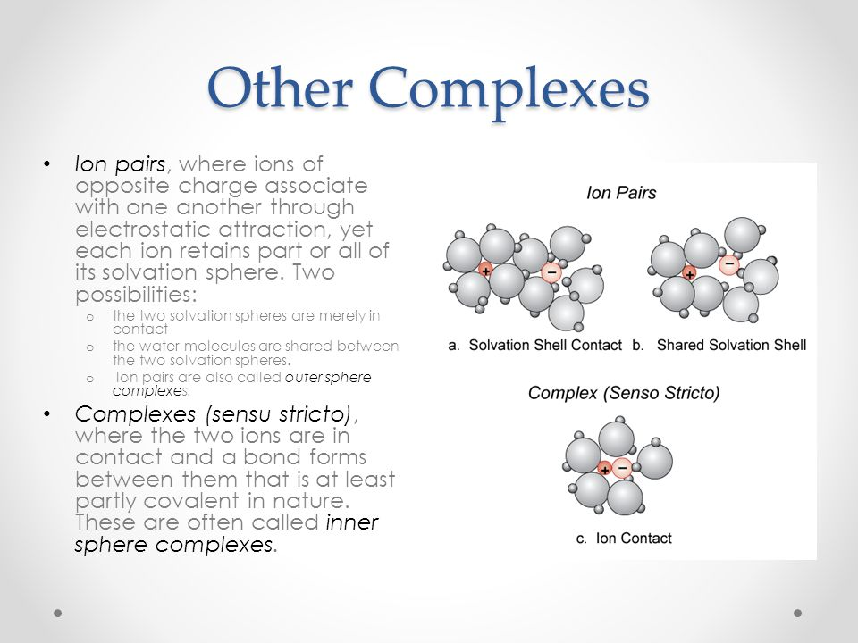 Other Complexes