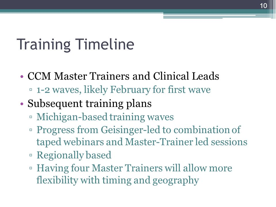 Training Timeline CCM Master Trainers and Clinical Leads