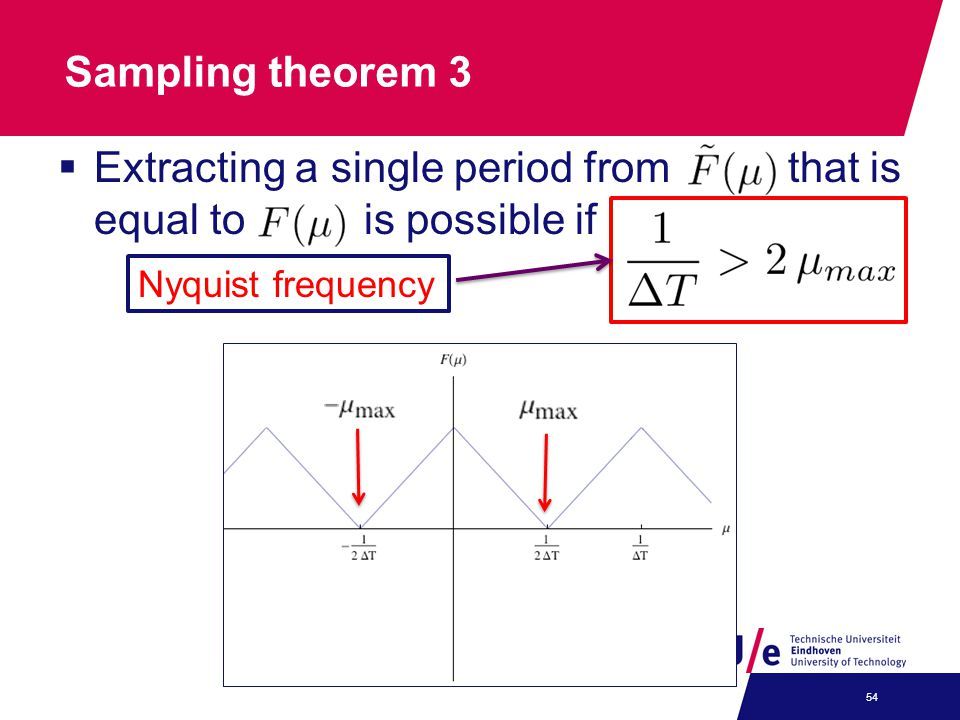 Extracting a single period from that is equal to is possible if