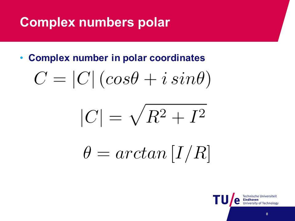 Complex numbers polar Complex number in polar coordinates