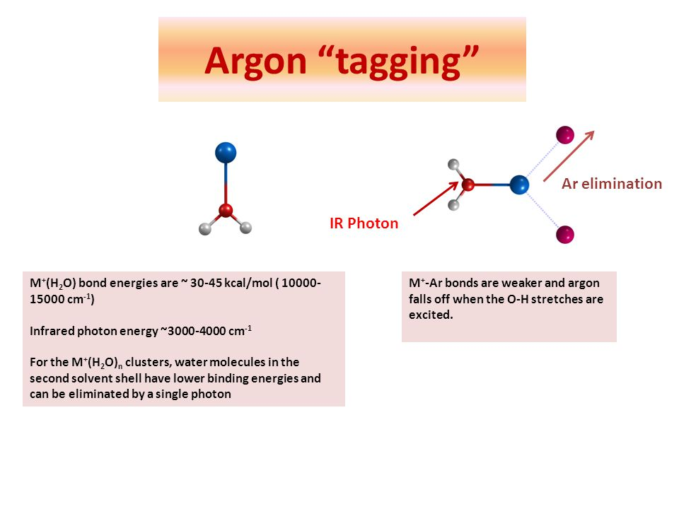 Argon tagging Ar elimination IR Photon