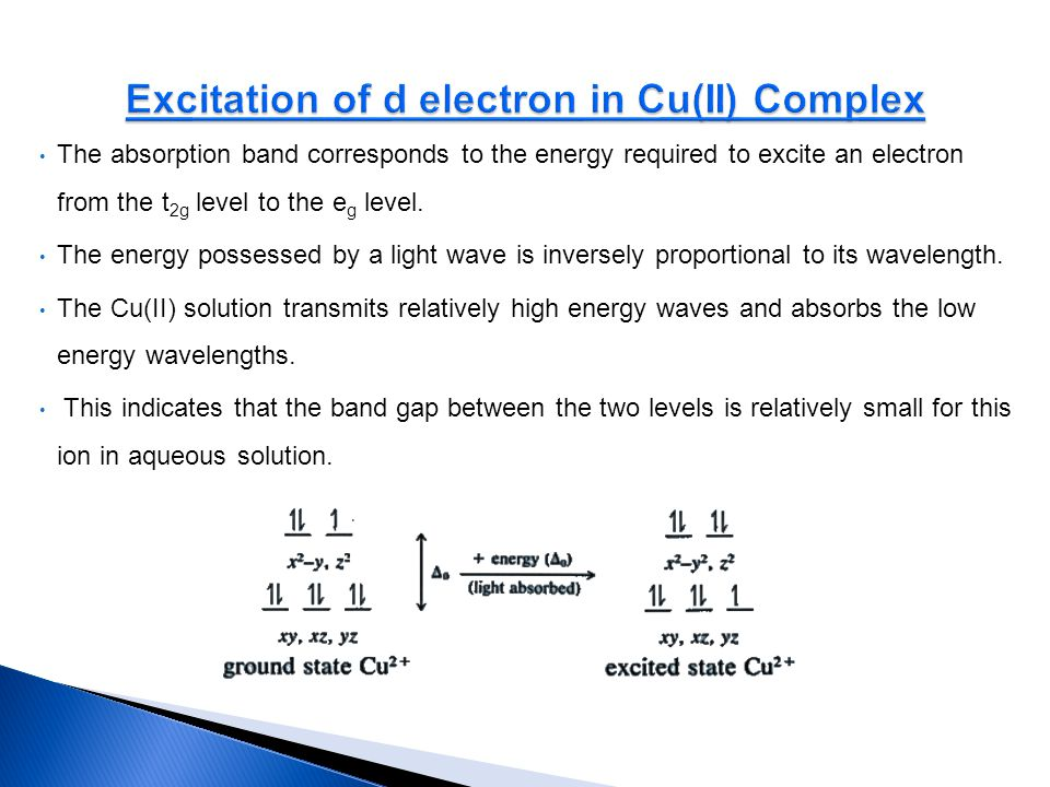 Excitation of d electron in Cu(II) Complex