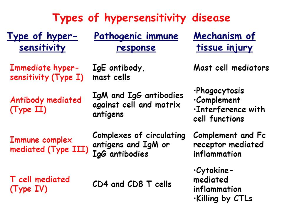 different types of hypersensitivities Why are there multiple types of hypersensitivity in pathology because we have different types of bacterial so to respond to different kinds of.