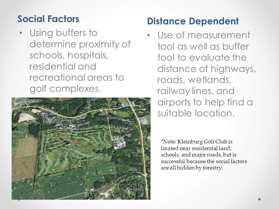 Social Factors Distance Dependent