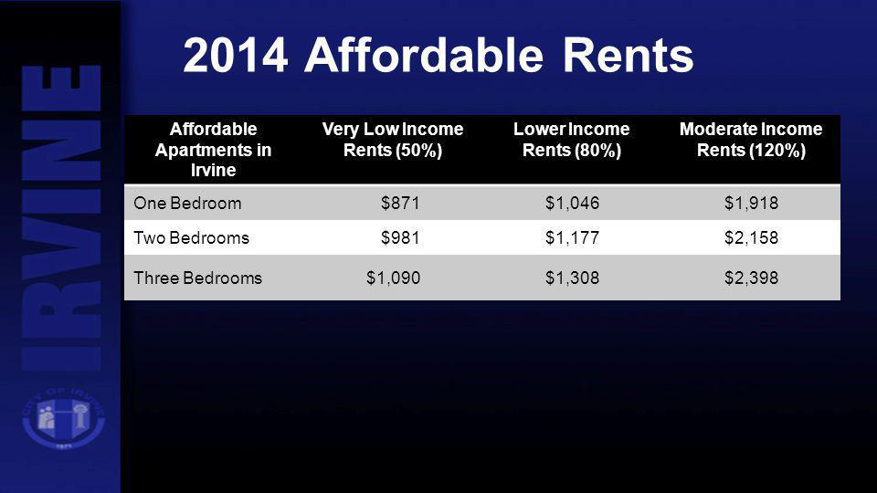 2014 Affordable Rents Affordable Apartments in Irvine