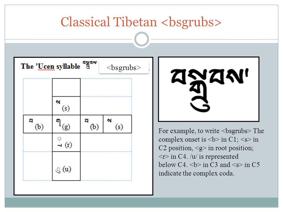 Classical Tibetan <bsgrubs>