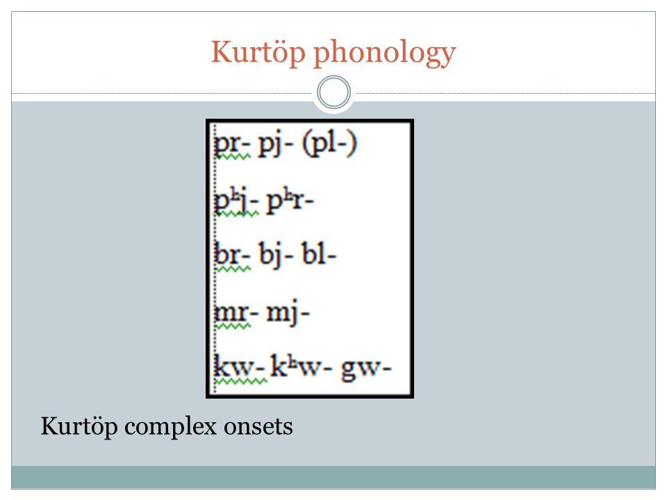 Kurtöp phonology Kurtöp complex onsets